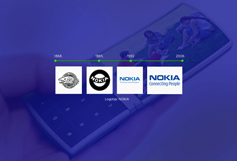 Nokia logotipi - izrada logotipa