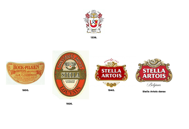 Stella Artois najstariji logotip